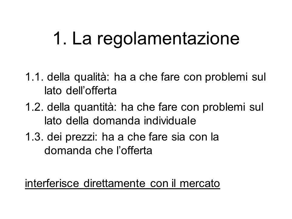 1. La regolamentazione 1.1. della qualità: ha a che fare con problemi sul lato dellofferta 1.2. della quantità: ha che fare con problemi sul lato dell