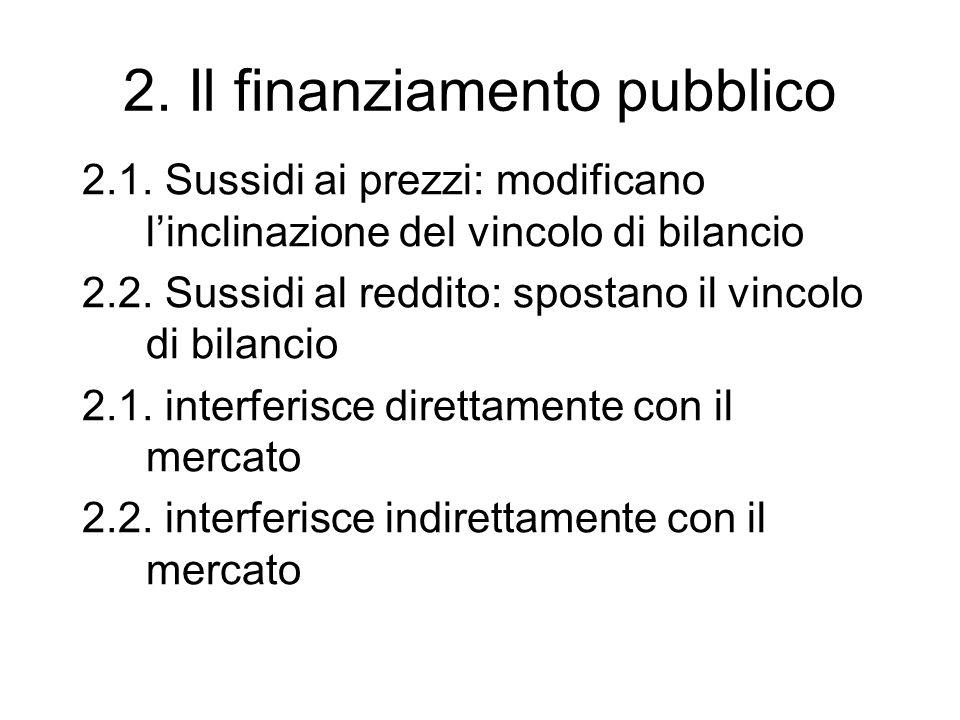 2. Il finanziamento pubblico 2.1. Sussidi ai prezzi: modificano linclinazione del vincolo di bilancio 2.2. Sussidi al reddito: spostano il vincolo di