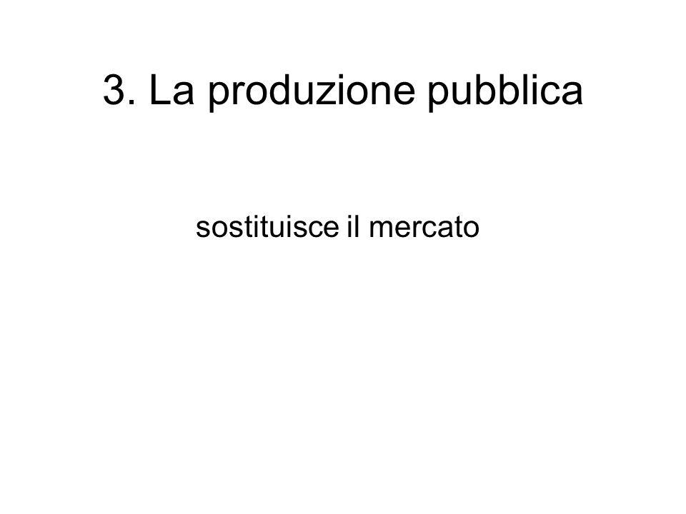 3. La produzione pubblica sostituisce il mercato