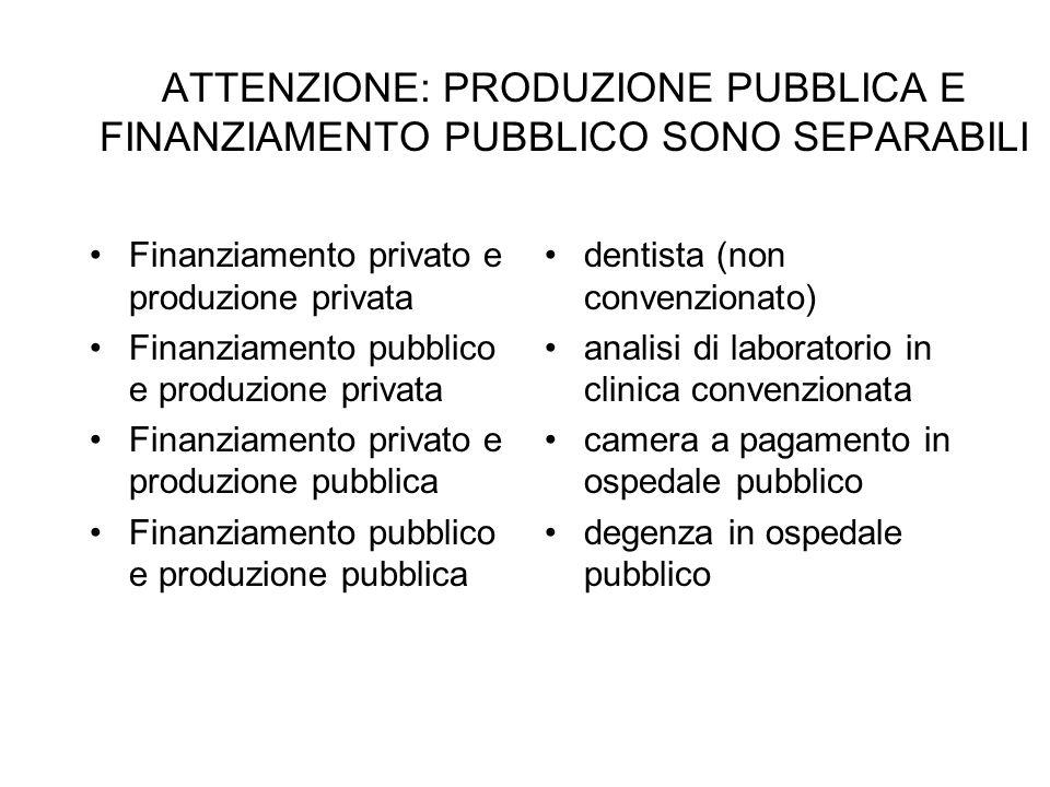 ATTENZIONE: PRODUZIONE PUBBLICA E FINANZIAMENTO PUBBLICO SONO SEPARABILI Finanziamento privato e produzione privata Finanziamento pubblico e produzion