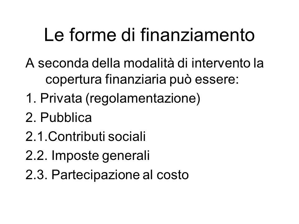 Le forme di finanziamento A seconda della modalità di intervento la copertura finanziaria può essere: 1. Privata (regolamentazione) 2. Pubblica 2.1.Co