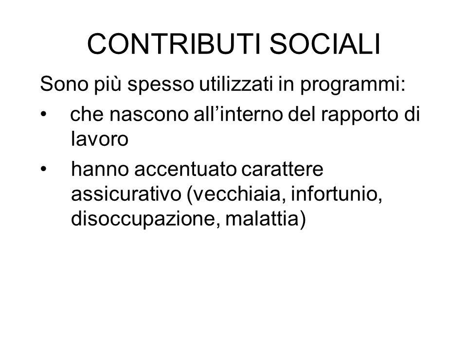 CONTRIBUTI SOCIALI Costo del lavoro = W+CSs W = salario contrattuale (al lordo di TD e di CSw) CSs = contributi sociali a carico del datore (CSs=ts*W) CSw = contributi sociali a carico del lavoratore (CSw=tw*W) Salario netto = Costo del lavoro - (CSs+TD+ CSw)