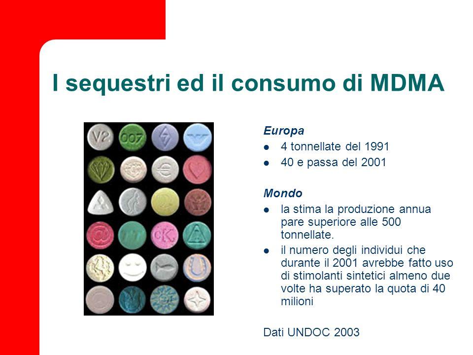 I sequestri ed il consumo di MDMA Europa 4 tonnellate del 1991 40 e passa del 2001 Mondo la stima la produzione annua pare superiore alle 500 tonnella