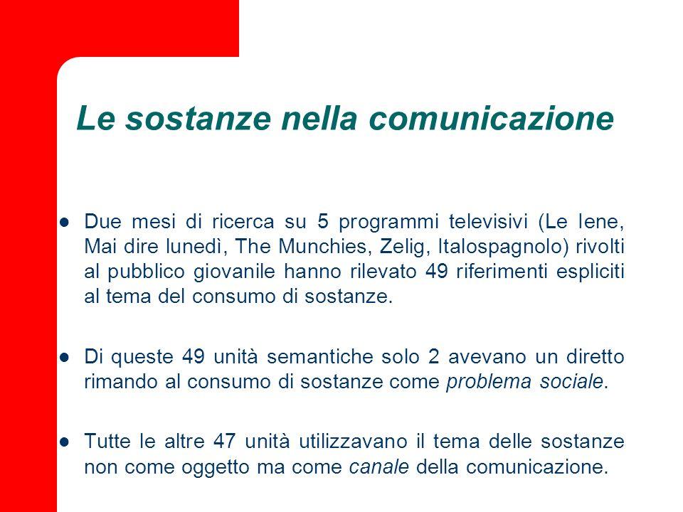 Le sostanze nella comunicazione Due mesi di ricerca su 5 programmi televisivi (Le Iene, Mai dire lunedì, The Munchies, Zelig, Italospagnolo) rivolti a