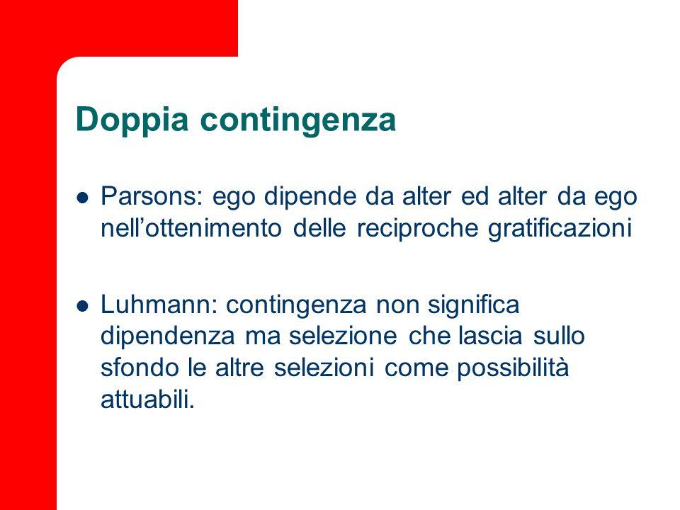 Doppia contingenza Parsons: ego dipende da alter ed alter da ego nellottenimento delle reciproche gratificazioni Luhmann: contingenza non significa di