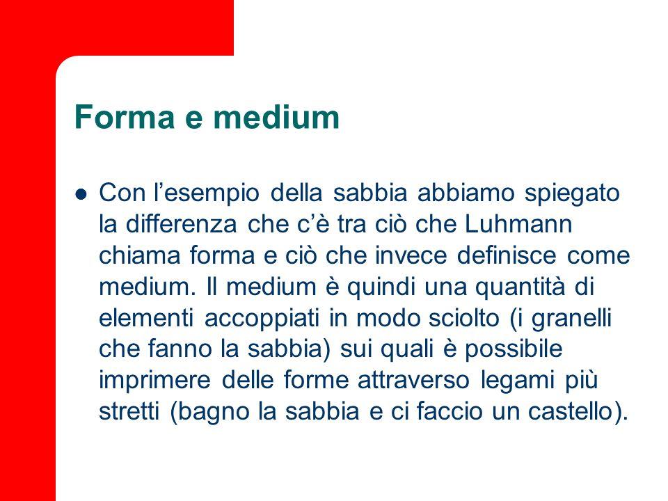 Forma e medium Con lesempio della sabbia abbiamo spiegato la differenza che cè tra ciò che Luhmann chiama forma e ciò che invece definisce come medium