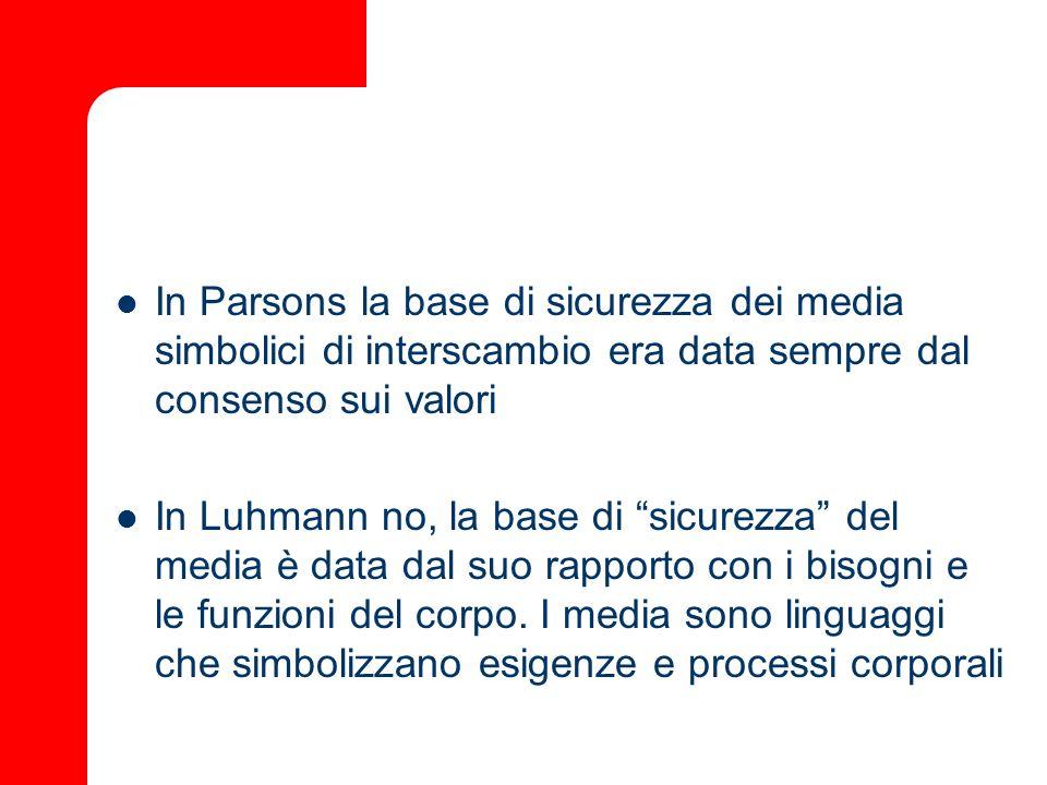 In Parsons la base di sicurezza dei media simbolici di interscambio era data sempre dal consenso sui valori In Luhmann no, la base di sicurezza del me