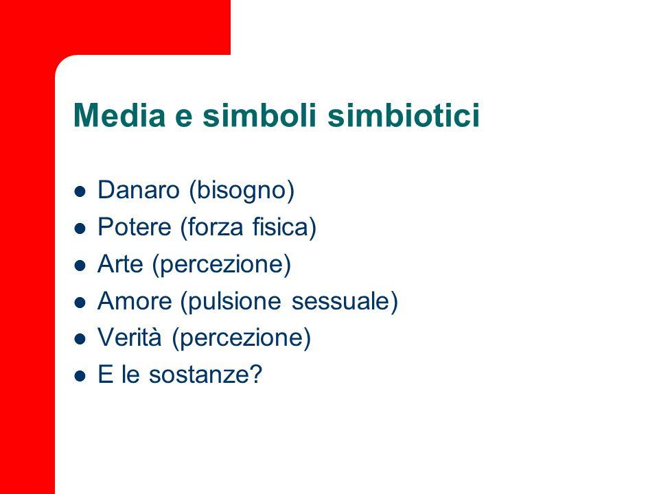 Media e simboli simbiotici Danaro (bisogno) Potere (forza fisica) Arte (percezione) Amore (pulsione sessuale) Verità (percezione) E le sostanze?