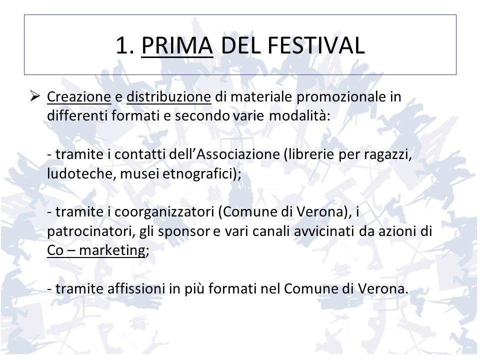 1. PRIMA DEL FESTIVAL Creazione e distribuzione di materiale promozionale in differenti formati e secondo varie modalità: - tramite i contatti dellAss