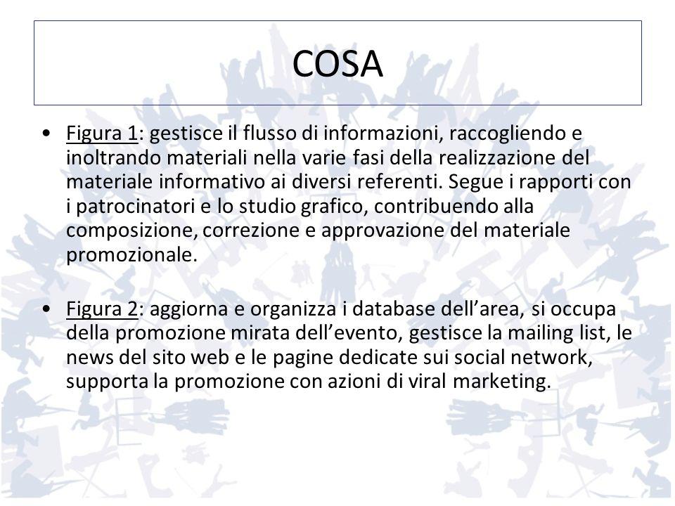 COSA Figura 1: gestisce il flusso di informazioni, raccogliendo e inoltrando materiali nella varie fasi della realizzazione del materiale informativo