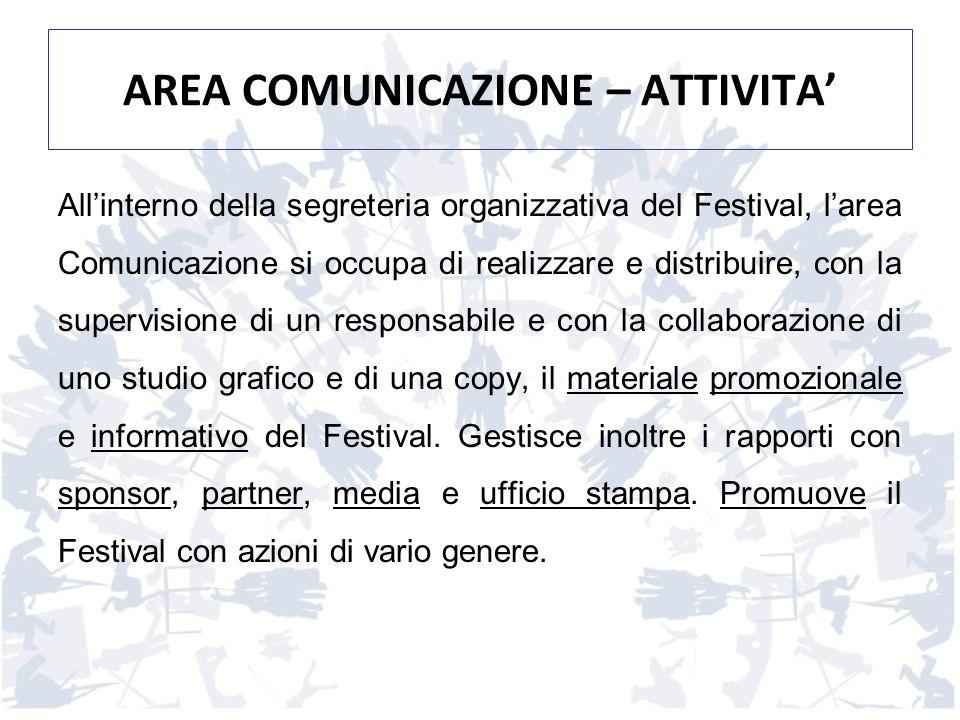 AREA COMUNICAZIONE – ATTIVITA Allinterno della segreteria organizzativa del Festival, larea Comunicazione si occupa di realizzare e distribuire, con l