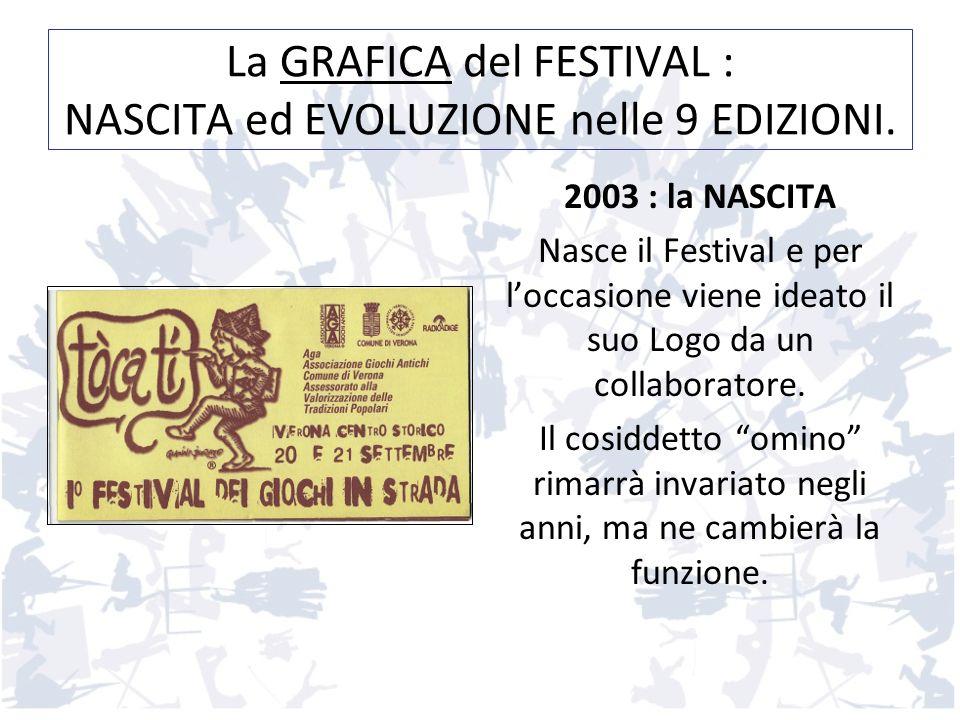 La GRAFICA del FESTIVAL : NASCITA ed EVOLUZIONE nelle 9 EDIZIONI. 2003 : la NASCITA Nasce il Festival e per loccasione viene ideato il suo Logo da un