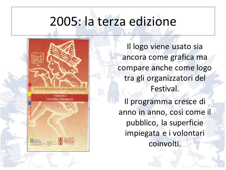 2005: la terza edizione Il logo viene usato sia ancora come grafica ma compare anche come logo tra gli organizzatori del Festival. Il programma cresce
