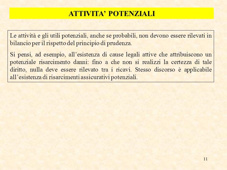 11 ATTIVITA POTENZIALI Le attività e gli utili potenziali, anche se probabili, non devono essere rilevati in bilancio per il rispetto del principio di