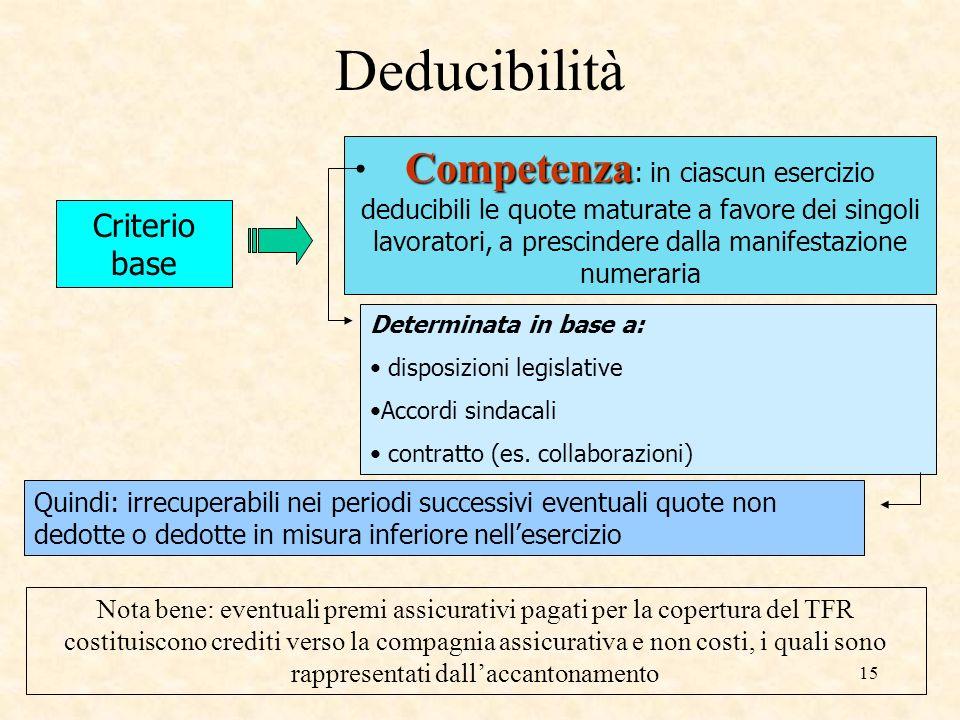 15 Deducibilità Criterio base Competenza Competenza : in ciascun esercizio deducibili le quote maturate a favore dei singoli lavoratori, a prescindere