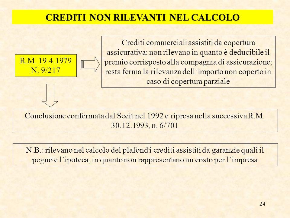 24 CREDITI NON RILEVANTI NEL CALCOLO R.M. 19.4.1979 N. 9/217 Crediti commerciali assistiti da copertura assicurativa: non rilevano in quanto è deducib