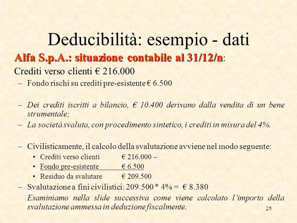 25 Deducibilità: esempio - dati Alfa S.p.A.: situazione contabile al 31/12/n Alfa S.p.A.: situazione contabile al 31/12/n : Crediti verso clienti 216.
