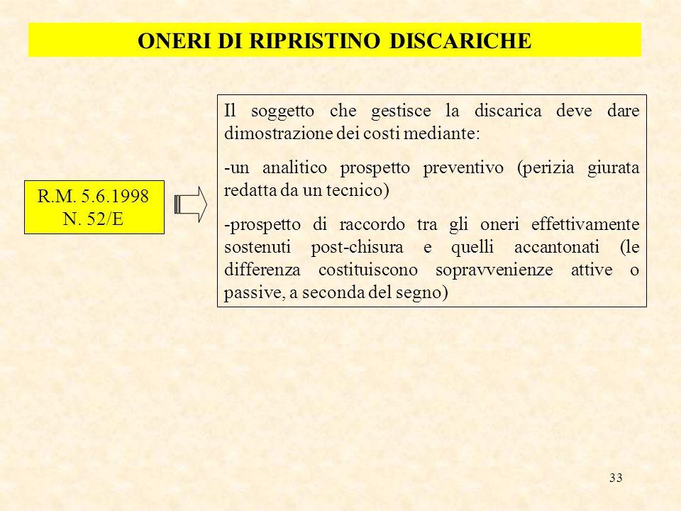 33 ONERI DI RIPRISTINO DISCARICHE R.M. 5.6.1998 N. 52/E Il soggetto che gestisce la discarica deve dare dimostrazione dei costi mediante: -un analitic