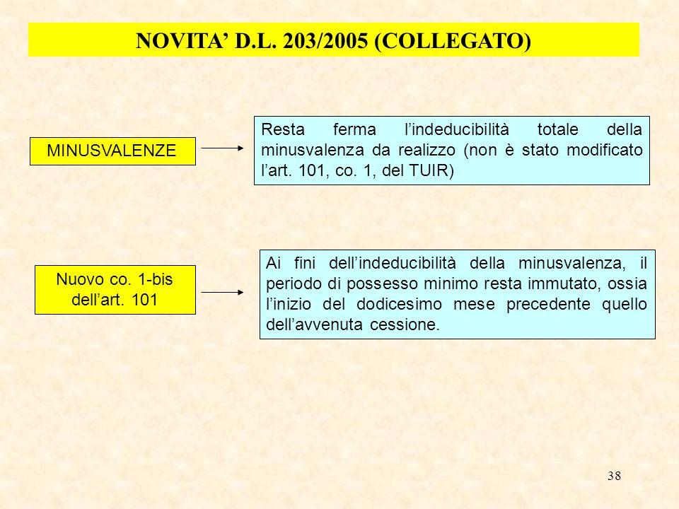 38 MINUSVALENZE Resta ferma lindeducibilità totale della minusvalenza da realizzo (non è stato modificato lart. 101, co. 1, del TUIR) Nuovo co. 1-bis