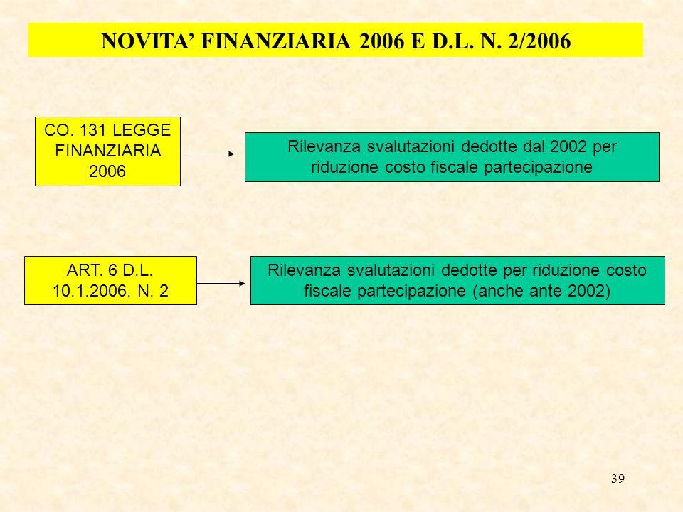 39 CO. 131 LEGGE FINANZIARIA 2006 Rilevanza svalutazioni dedotte dal 2002 per riduzione costo fiscale partecipazione ART. 6 D.L. 10.1.2006, N. 2 Rilev