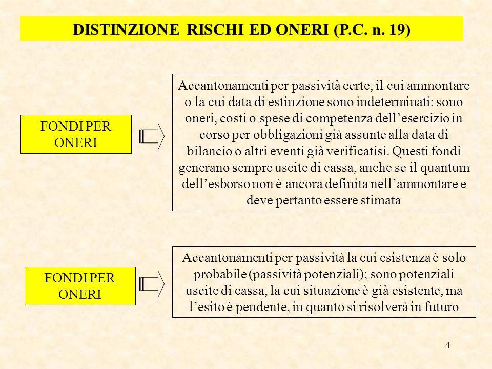 4 DISTINZIONE RISCHI ED ONERI (P.C. n. 19) FONDI PER ONERI Accantonamenti per passività certe, il cui ammontare o la cui data di estinzione sono indet
