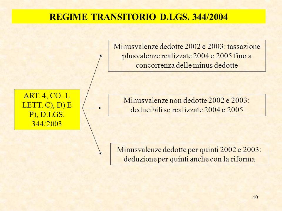 40 REGIME TRANSITORIO D.LGS. 344/2004 ART. 4, CO. 1, LETT. C), D) E P), D.LGS. 344/2003 Minusvalenze dedotte 2002 e 2003: tassazione plusvalenze reali