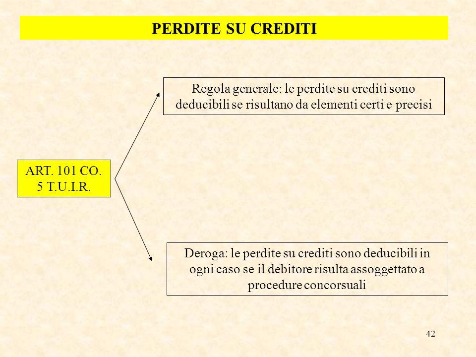 42 PERDITE SU CREDITI ART. 101 CO. 5 T.U.I.R. Regola generale: le perdite su crediti sono deducibili se risultano da elementi certi e precisi Deroga: