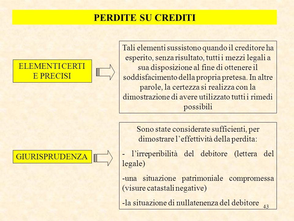 43 PERDITE SU CREDITI ELEMENTI CERTI E PRECISI Tali elementi sussistono quando il creditore ha esperito, senza risultato, tutti i mezzi legali a sua d