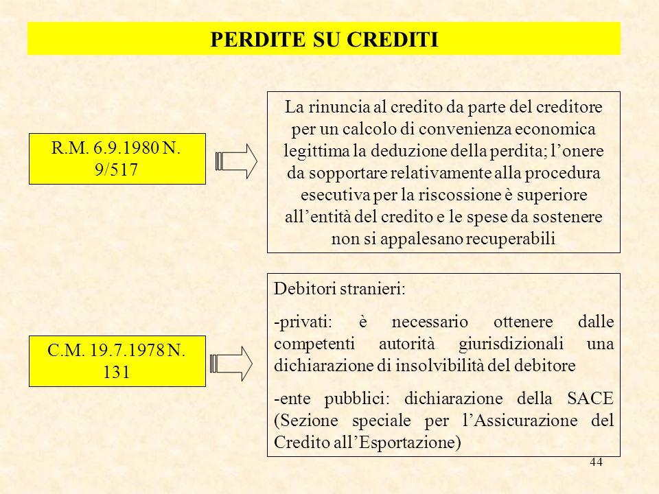44 PERDITE SU CREDITI R.M. 6.9.1980 N. 9/517 La rinuncia al credito da parte del creditore per un calcolo di convenienza economica legittima la deduzi