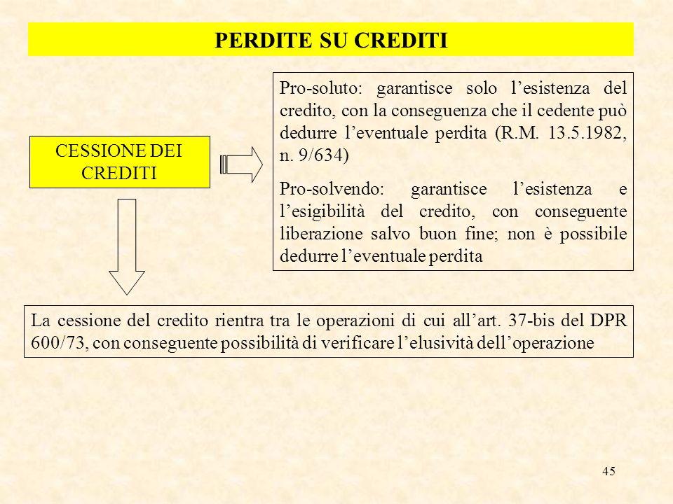 45 PERDITE SU CREDITI CESSIONE DEI CREDITI Pro-soluto: garantisce solo lesistenza del credito, con la conseguenza che il cedente può dedurre leventual