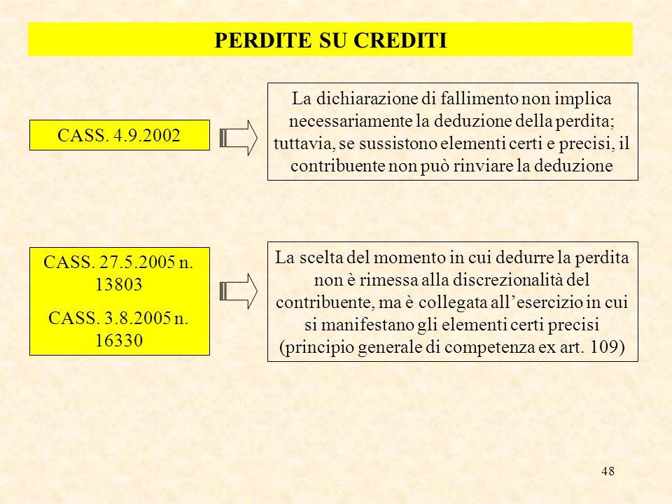 48 PERDITE SU CREDITI CASS. 4.9.2002 La dichiarazione di fallimento non implica necessariamente la deduzione della perdita; tuttavia, se sussistono el