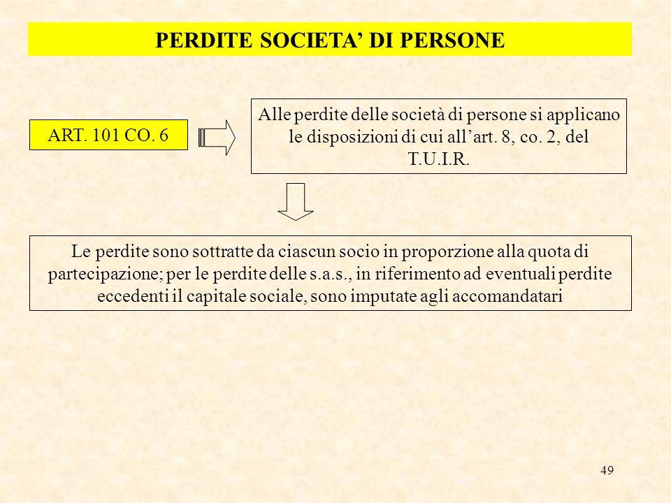 49 PERDITE SOCIETA DI PERSONE ART. 101 CO. 6 Alle perdite delle società di persone si applicano le disposizioni di cui allart. 8, co. 2, del T.U.I.R.