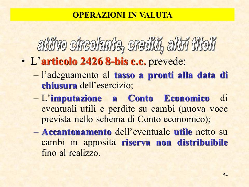 54 articolo 2426 8-bisc.c.Larticolo 2426 8-bis c.c. prevede: tasso a pronti alla data di chiusura –ladeguamento al tasso a pronti alla data di chiusur