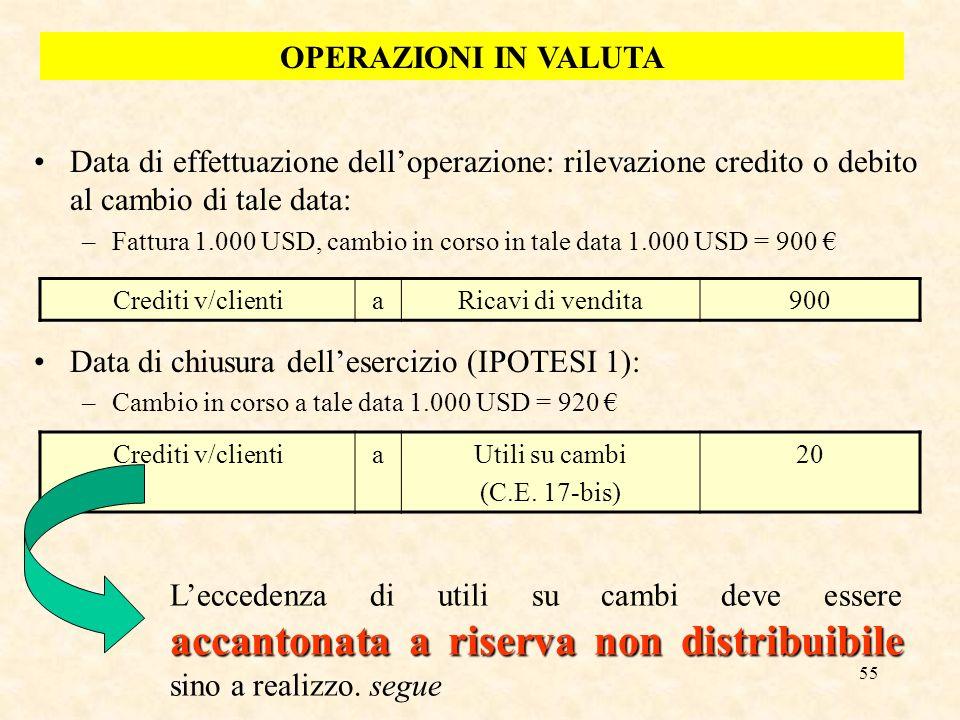 55 Data di effettuazione delloperazione: rilevazione credito o debito al cambio di tale data: –Fattura 1.000 USD, cambio in corso in tale data 1.000 U