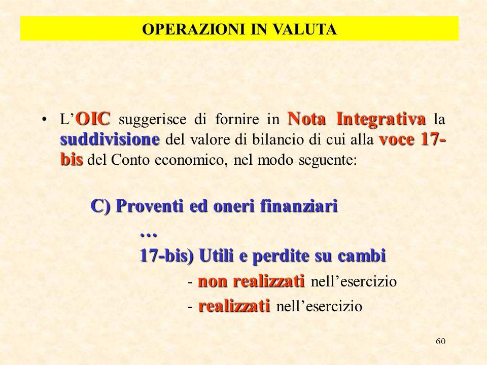 60 OICNota Integrativa suddivisione voce 17- bisL OIC suggerisce di fornire in Nota Integrativa la suddivisione del valore di bilancio di cui alla voc