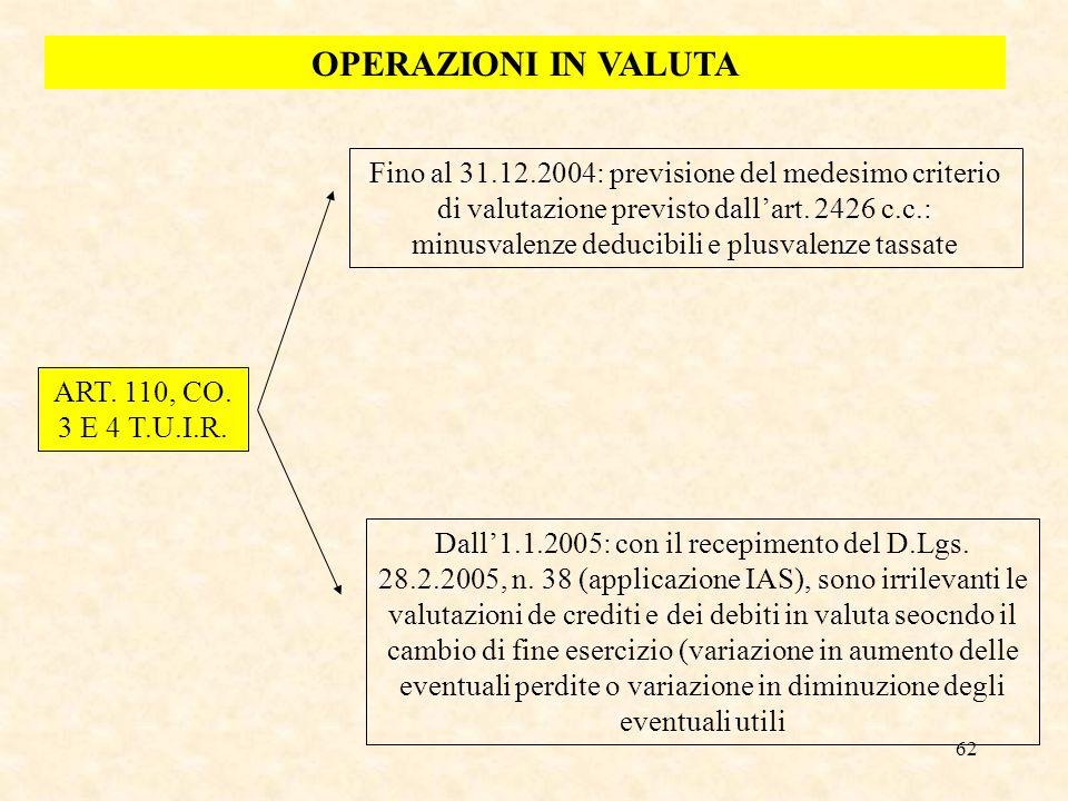 62 OPERAZIONI IN VALUTA ART. 110, CO. 3 E 4 T.U.I.R. Fino al 31.12.2004: previsione del medesimo criterio di valutazione previsto dallart. 2426 c.c.: