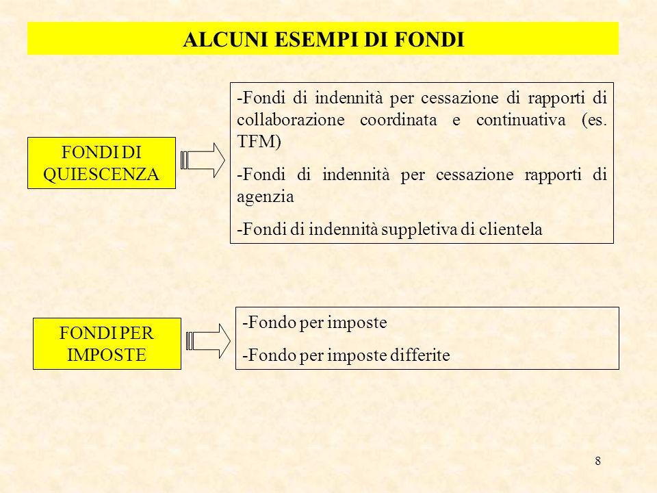 8 ALCUNI ESEMPI DI FONDI FONDI DI QUIESCENZA -Fondi di indennità per cessazione di rapporti di collaborazione coordinata e continuativa (es. TFM) -Fon