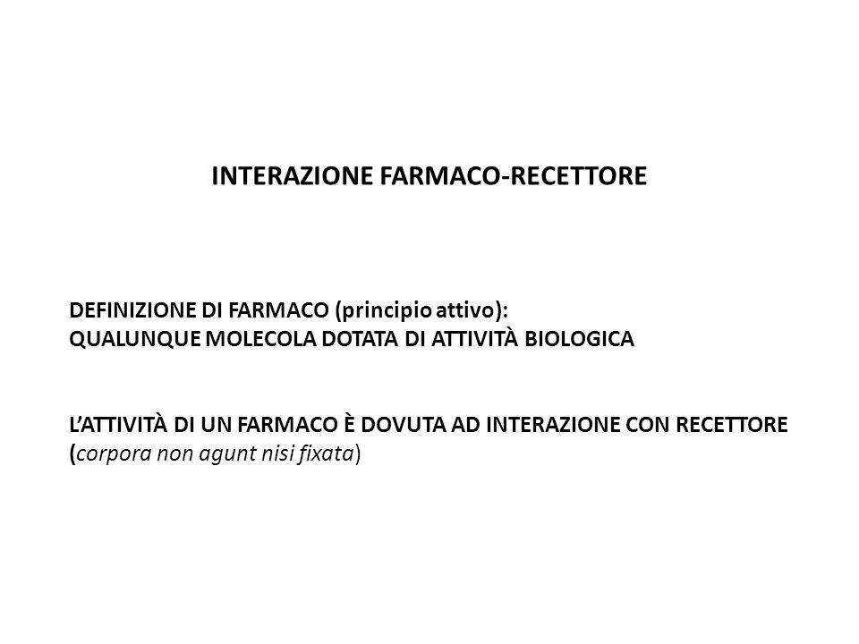 INTERAZIONE FARMACO-RECETTORE DEFINIZIONE DI FARMACO (principio attivo): QUALUNQUE MOLECOLA DOTATA DI ATTIVITÀ BIOLOGICA LATTIVITÀ DI UN FARMACO È DOV
