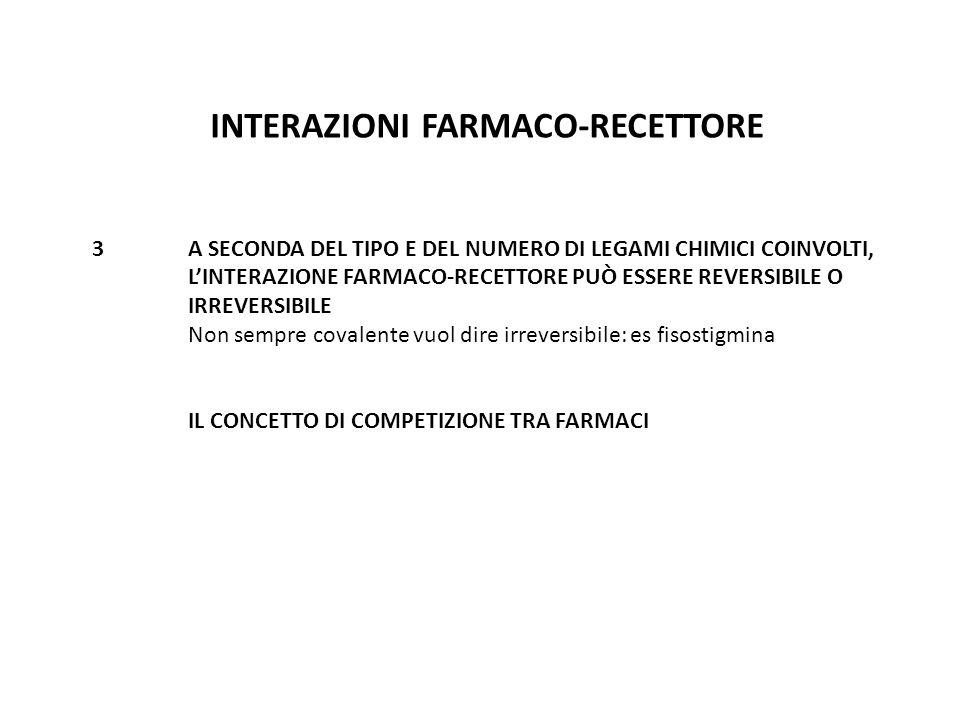 INTERAZIONI FARMACO-RECETTORE 3 A SECONDA DEL TIPO E DEL NUMERO DI LEGAMI CHIMICI COINVOLTI, LINTERAZIONE FARMACO-RECETTORE PUÒ ESSERE REVERSIBILE O I