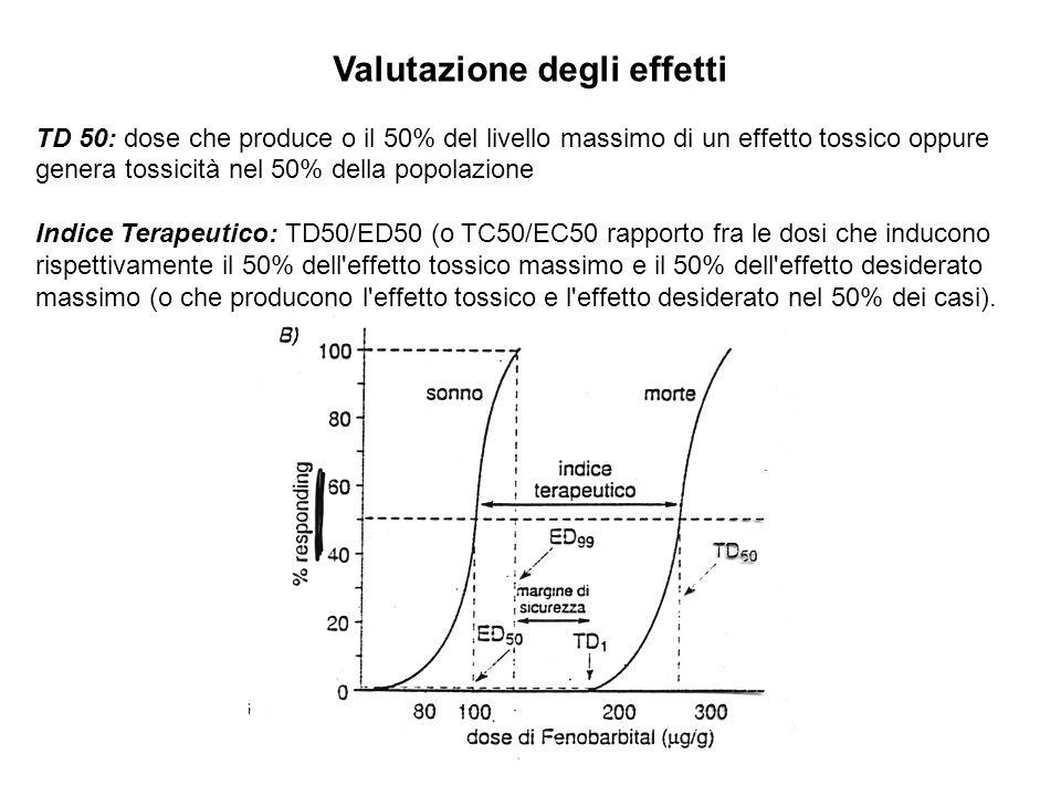 Valutazione degli effetti TD 50: dose che produce o il 50% del livello massimo di un effetto tossico oppure genera tossicità nel 50% della popolazione