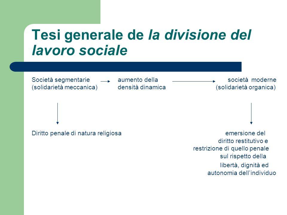 Tesi generale de la divisione del lavoro sociale Società segmentarieaumento della società moderne (solidarietà meccanica)densità dinamica (solidarietà