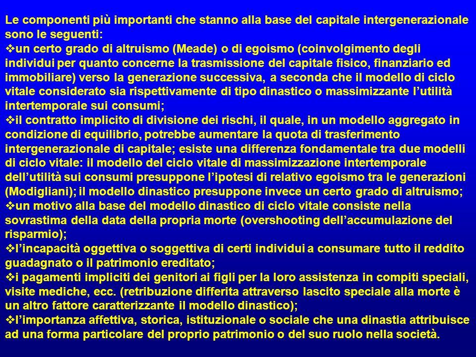 Le componenti più importanti che stanno alla base del capitale intergenerazionale sono le seguenti: un certo grado di altruismo (Meade) o di egoismo (