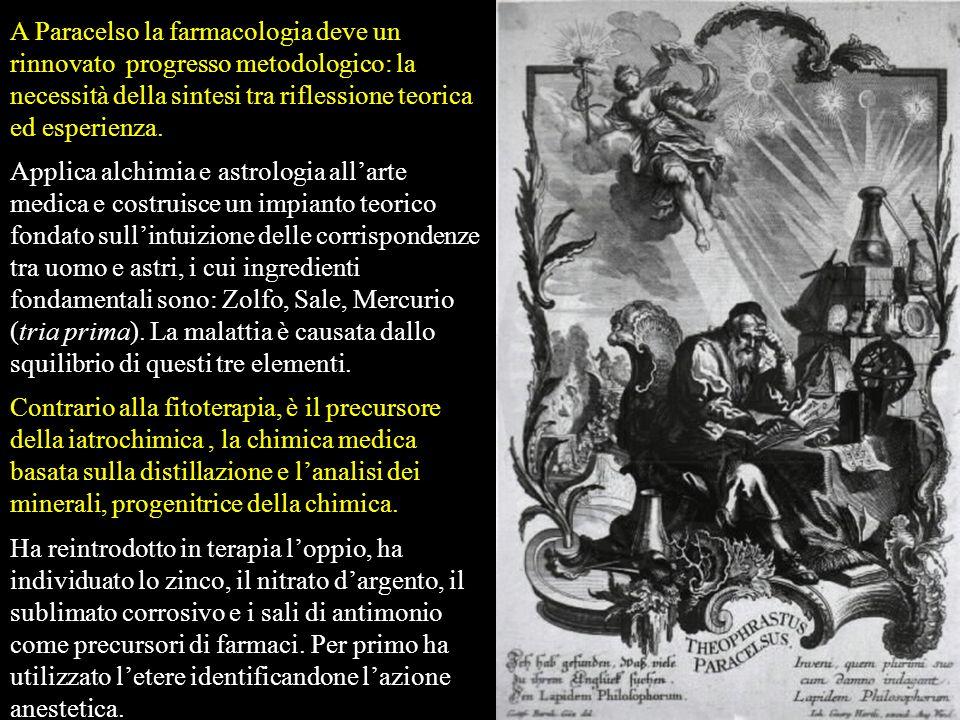 Thephrastus Bombastus von Hohenheim (Einsiedeln 1493- Salisburgo 1541) Meglio noto con il nome di PARACELSO. Medico, filosofo naturale, alchimista fu