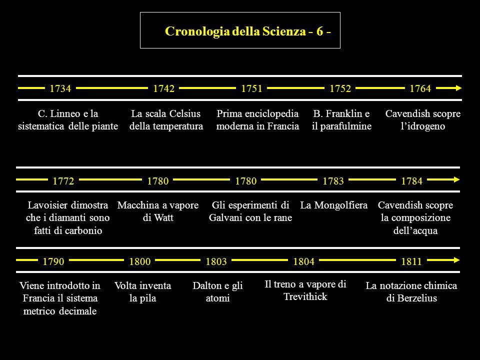 Nel XVII secolo, pur tra contrasti, si diffonde lutilizzo di sostanze chimiche come rimedi terapeutici. In particolare lantimonio, contenuto nel vino