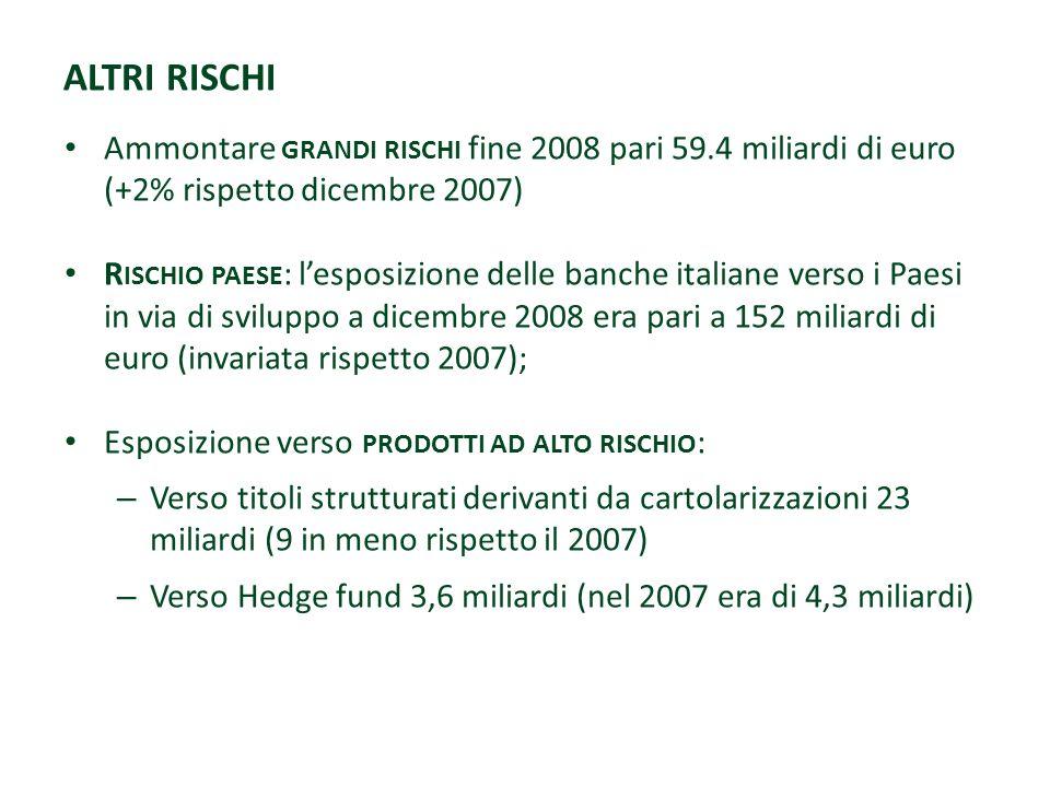 ALTRI RISCHI Ammontare GRANDI RISCHI fine 2008 pari 59.4 miliardi di euro (+2% rispetto dicembre 2007) R ISCHIO PAESE : lesposizione delle banche ital