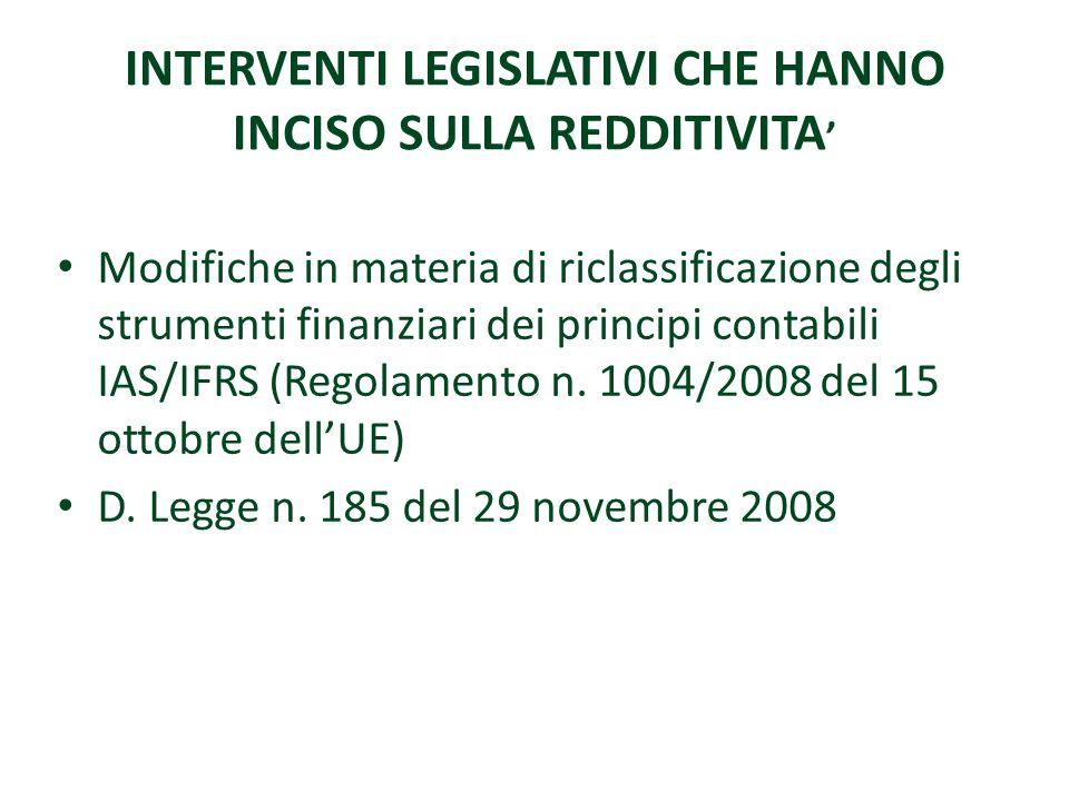 INTERVENTI LEGISLATIVI CHE HANNO INCISO SULLA REDDITIVITA Modifiche in materia di riclassificazione degli strumenti finanziari dei principi contabili