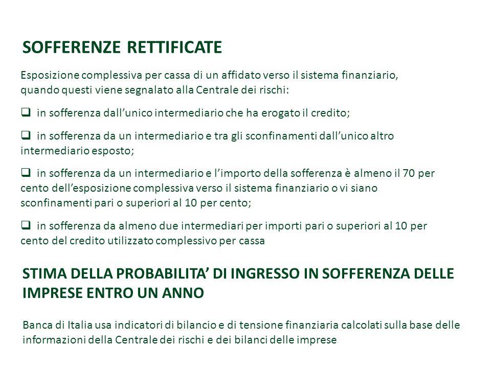 SOFFERENZE RETTIFICATE STIMA DELLA PROBABILITA DI INGRESSO IN SOFFERENZA DELLE IMPRESE ENTRO UN ANNO Banca di Italia usa indicatori di bilancio e di t