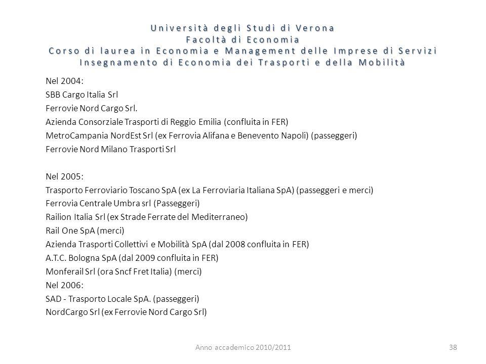 38 Università degli Studi di Verona Facoltà di Economia Corso di laurea in Economia e Management delle Imprese di Servizi Insegnamento di Economia dei Trasporti e della Mobilità Anno accademico 2010/2011 Nel 2004: SBB Cargo Italia Srl Ferrovie Nord Cargo Srl.