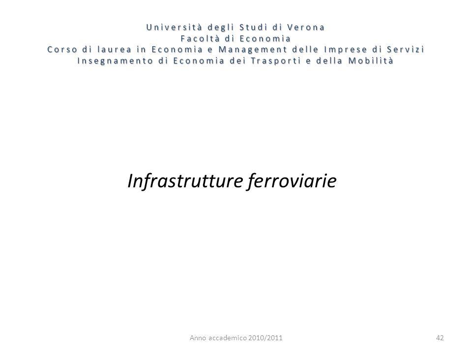 42 Università degli Studi di Verona Facoltà di Economia Corso di laurea in Economia e Management delle Imprese di Servizi Insegnamento di Economia dei Trasporti e della Mobilità Anno accademico 2010/2011 Infrastrutture ferroviarie