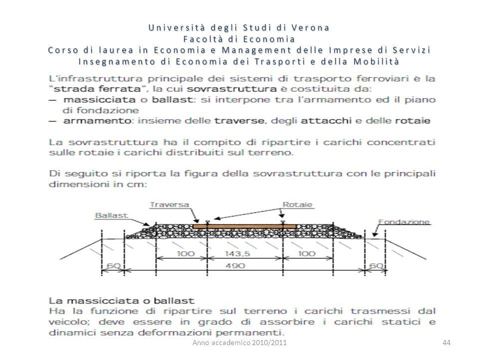 44 Università degli Studi di Verona Facoltà di Economia Corso di laurea in Economia e Management delle Imprese di Servizi Insegnamento di Economia dei Trasporti e della Mobilità Anno accademico 2010/2011